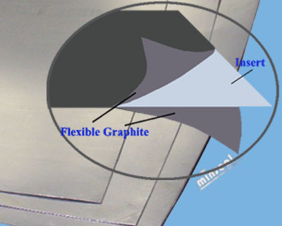 Flexible Graphite Gasket Sheet Graphite Sheet Graphite