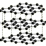 Graphite Atomic Structure, Flexible Graphite Grafoil